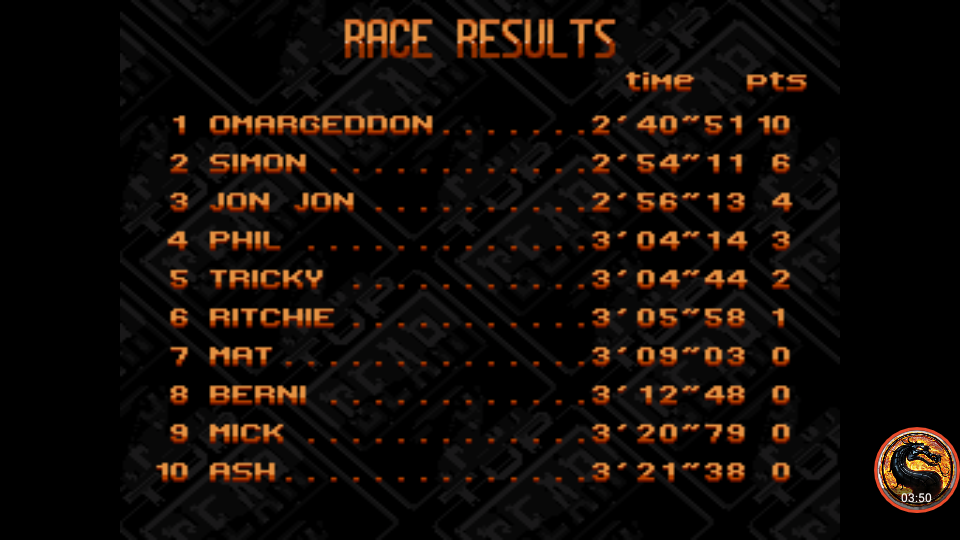 omargeddon: Top Gear 2 [Track 01/Australasia/Auckland/Amateur difficulty/Nitro allowed] (SNES/Super Famicom Emulated) 0:02:40.51 points on 2019-06-16 17:09:46