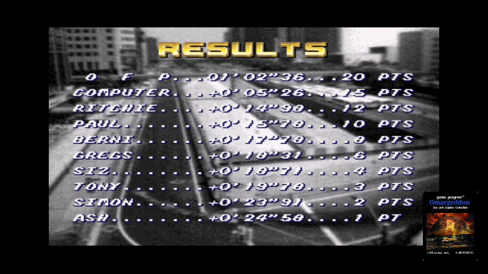 omargeddon: Top Gear [Track 1: Las Vegas/Amateur Difficulty/Nitro Allowed] (SNES/Super Famicom Emulated) 0:01:02.36 points on 2017-11-12 19:55:23