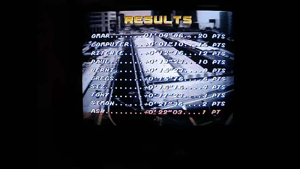 omargeddon: Top Gear [Track 1: Las Vegas/Amateur Difficulty/Nitro Allowed] (SNES/Super Famicom) 0:01:04.86 points on 2019-10-20 13:16:59