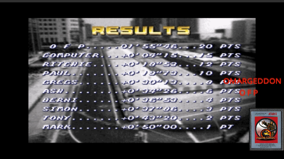 omargeddon: Top Gear [Track 2: Los Angeles/Amateur Difficulty/Nitro Allowed] (SNES/Super Famicom Emulated) 0:01:55.46 points on 2017-05-29 00:20:27