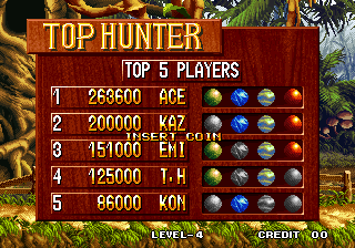 Dumple: Top Hunter (Arcade Emulated / M.A.M.E.) 263,600 points on 2019-04-21 14:31:39