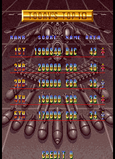 derek: Twin Cobra II (Arcade Emulated / M.A.M.E.) 1,900,840 points on 2017-12-31 13:37:22