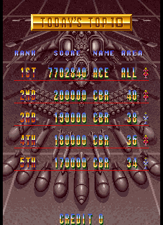 Twin Cobra II [tcobra2] 7,702,840 points