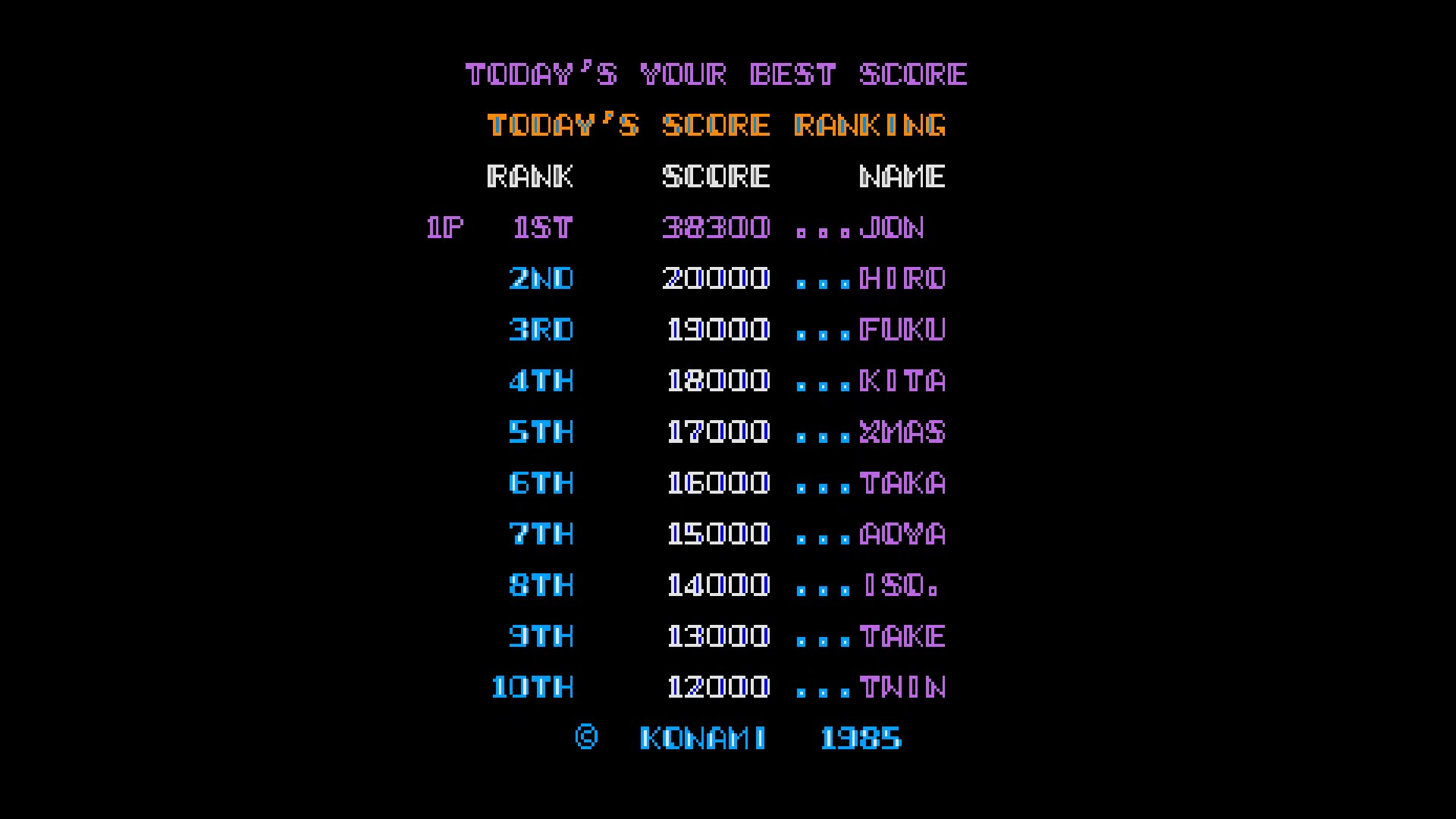 TwinBee 38,300 points
