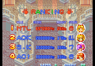 Mantalow: Twinkle Star Sprites [twinspri] (Arcade Emulated / M.A.M.E.) 657,280 points on 2015-07-11 07:38:08