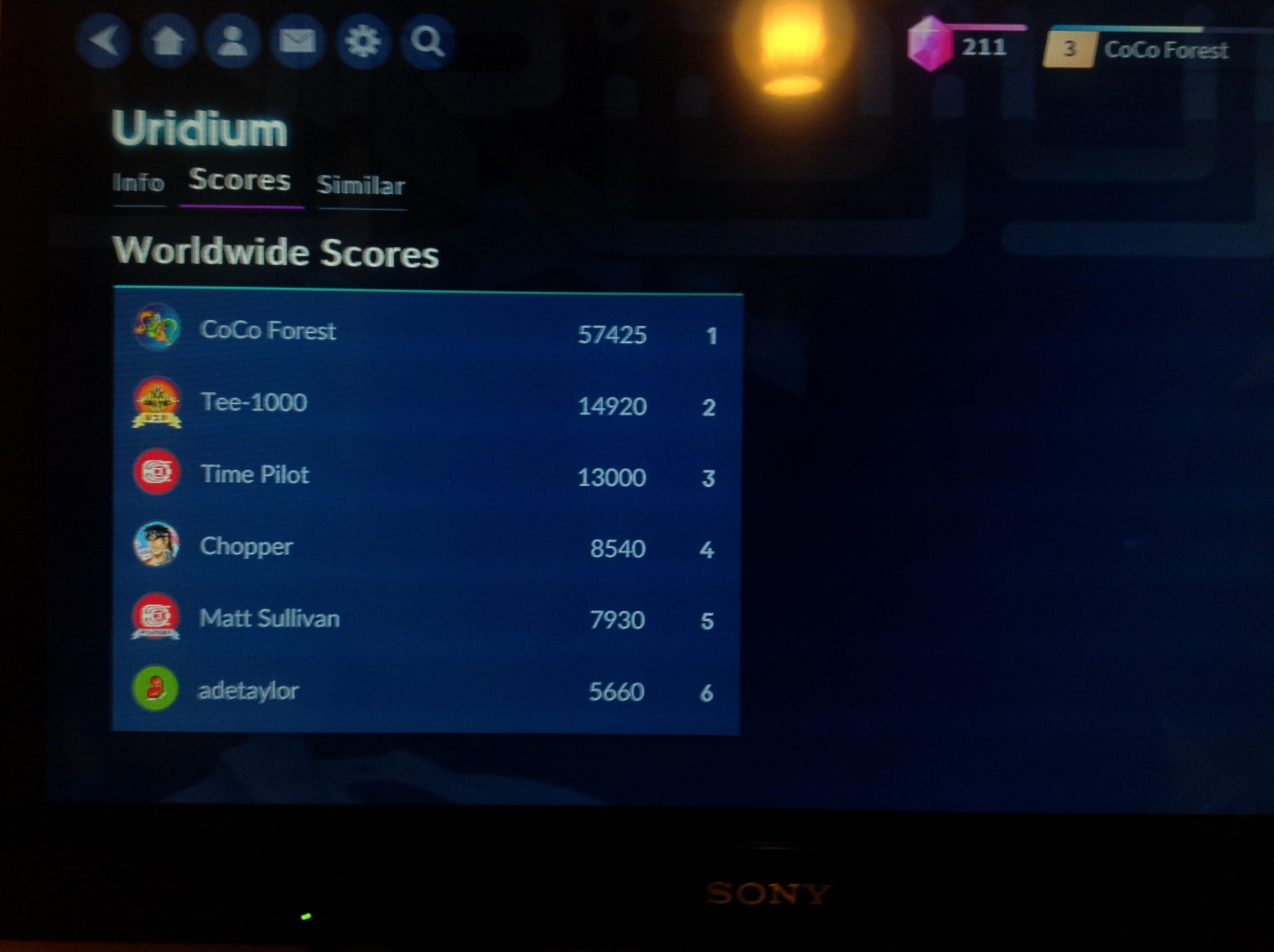 Uridium 57,425 points