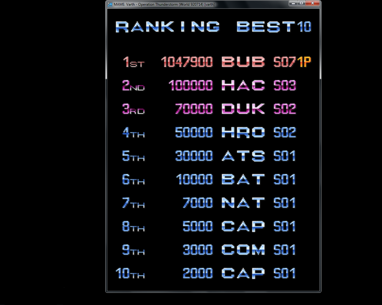 bubufubu: Varth: Operation Thunderstorm [varth] (Arcade Emulated / M.A.M.E.) 1,047,900 points on 2015-07-17 13:15:21