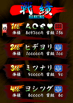 Vasara 809,700 points