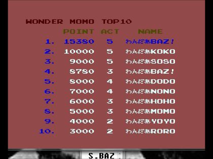 S.BAZ: Wonder Momo (TurboGrafx-16/PC Engine Emulated) 15,380 points on 2016-07-05 12:00:29