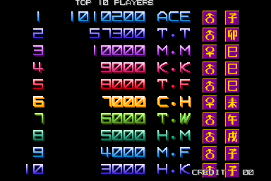Dumple: Xexex [Ver JAA] [xexexj] (Arcade Emulated / M.A.M.E.) 1,010,200 points on 2020-04-01 21:32:35