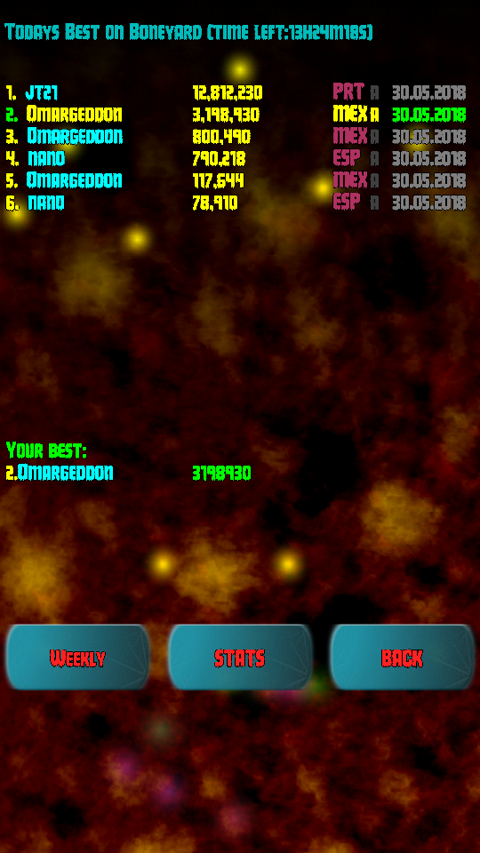 omargeddon: Z-Pinball: BoneYard (Android) 3,198,930 points on 2018-05-30 05:37:33