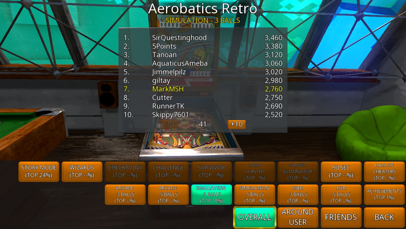 Mark: Zaccaria Pinball: Aerobatics 2018 Retro [3 Balls] (PC) 2,760 points on 2018-09-18 22:35:27