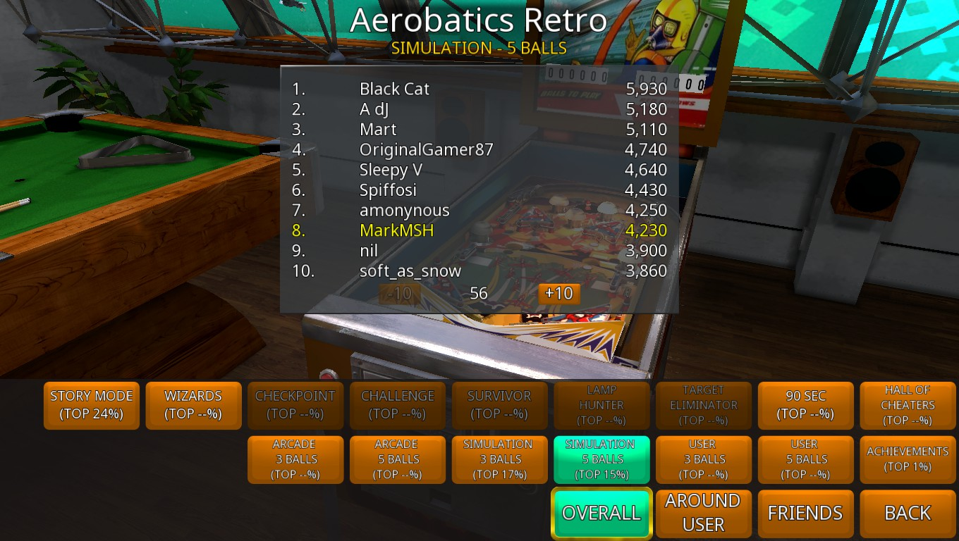 Mark: Zaccaria Pinball: Aerobatics 2018 Retro [5 Balls] (PC) 4,230 points on 2018-09-19 01:56:14