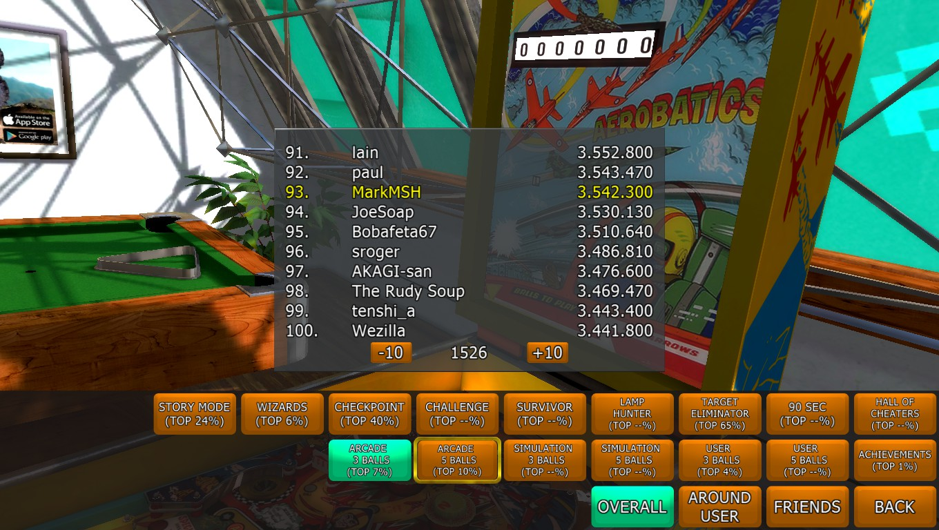 Mark: Zaccaria Pinball: Aerobatics [3 balls] (PC) 3,542,300 points on 2018-04-21 02:00:37