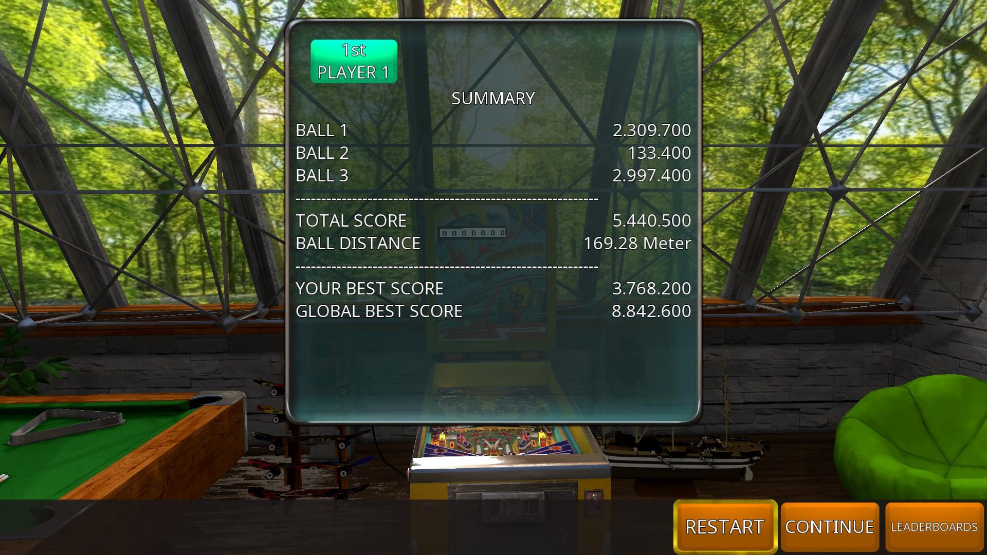 GTibel: Zaccaria Pinball: Aerobatics [3 balls] (PC) 5,440,500 points on 2018-08-02 06:44:31
