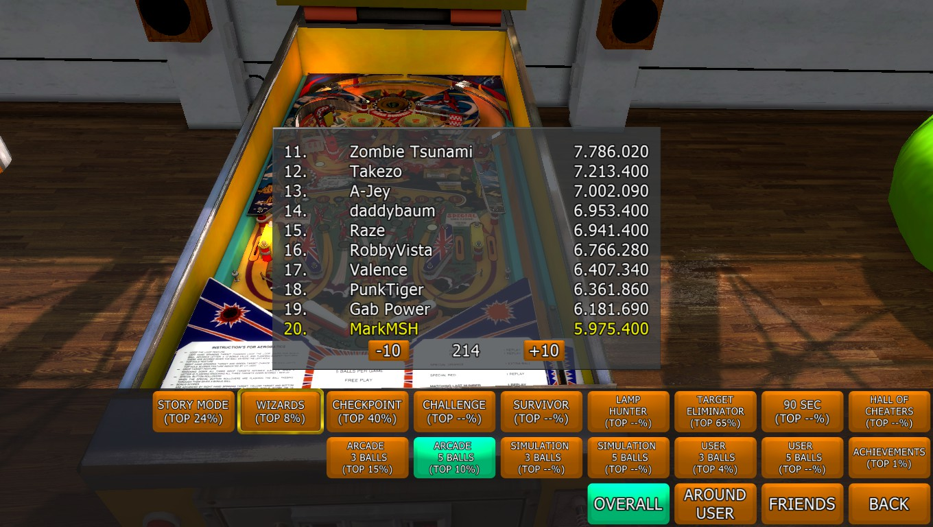 Mark: Zaccaria Pinball: Aerobatics [5 balls] (PC) 5,975,400 points on 2018-04-21 02:04:39