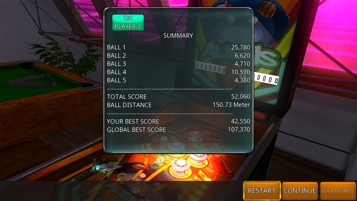 Mark: Zaccaria Pinball: Aliens [5 balls] (PC) 52,060 points on 2018-07-29 05:14:50