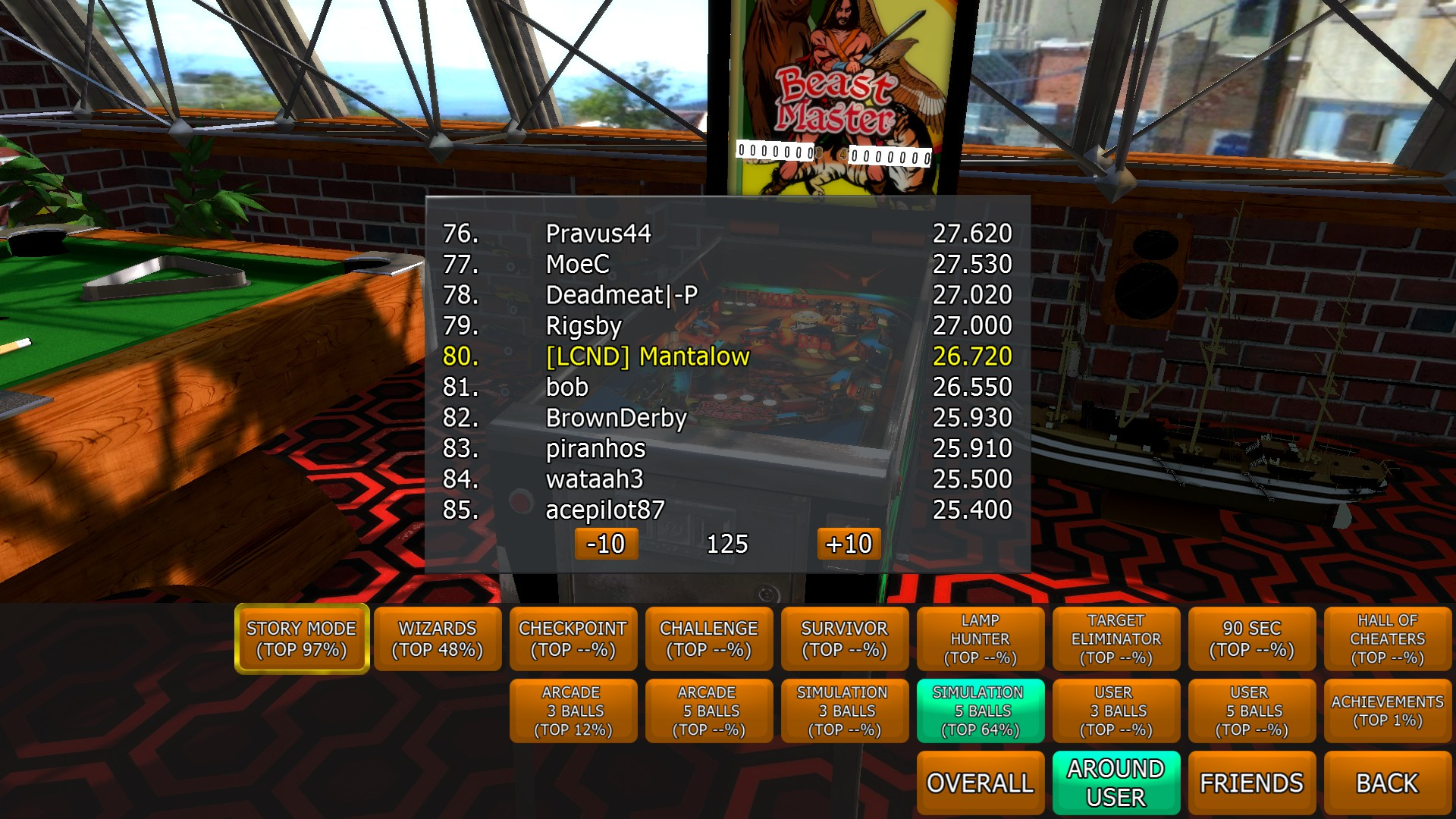 Mantalow: Zaccaria Pinball: Beast Master [5 balls] (PC) 26,720 points on 2018-05-15 04:20:27