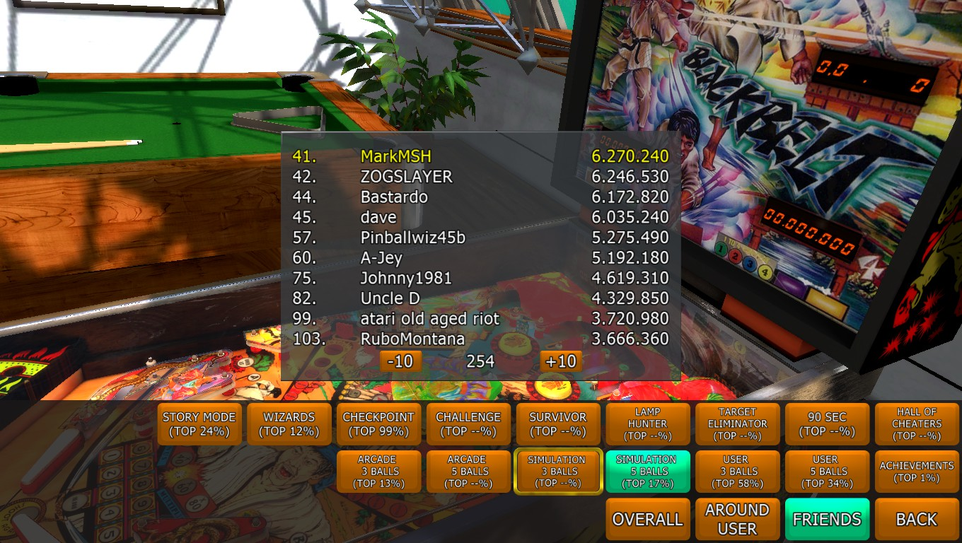 Mark: Zaccaria Pinball: Blackbelt [5 balls] (PC) 6,270,240 points on 2018-04-16 01:50:50