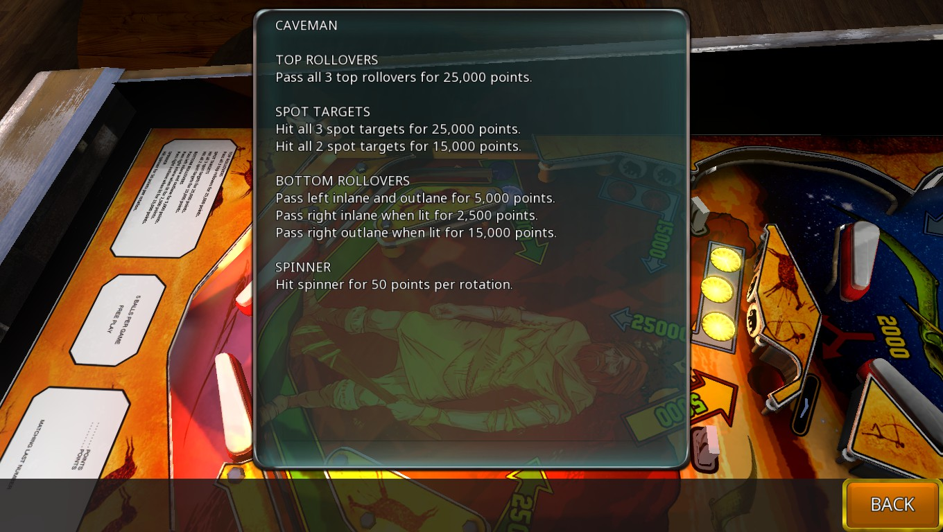 Mark: Zaccaria Pinball: Caveman [3 Balls] (PC) 164,910 points on 2018-08-18 01:21:09