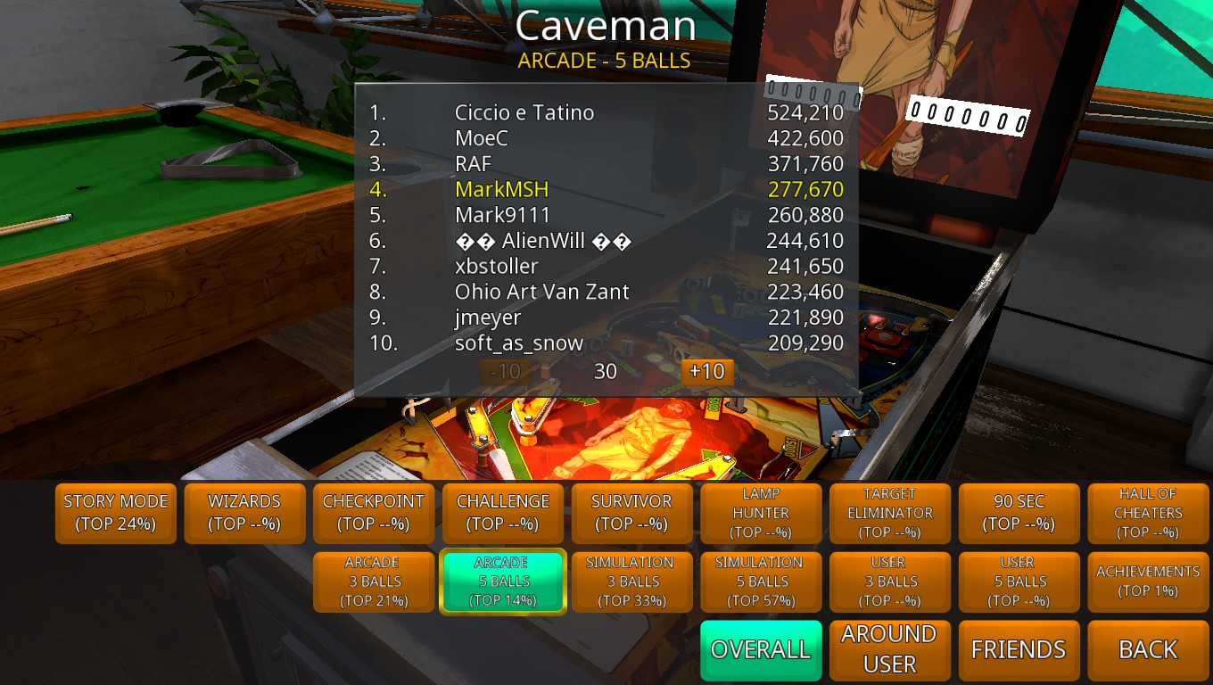 Mark: Zaccaria Pinball: Caveman [5 Balls] (PC) 277,670 points on 2018-08-18 01:33:53