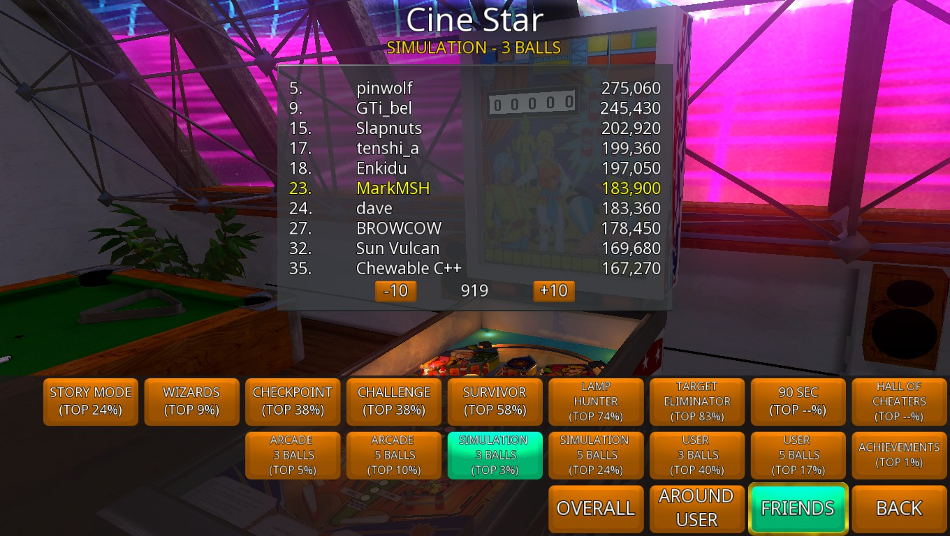 Mark: Zaccaria Pinball: Cine Star [3 balls] (PC) 183,900 points on 2018-08-31 02:06:41