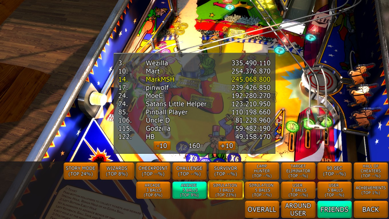 Mark: Zaccaria Pinball: Circus 2017 [5 balls] (PC) 245,068,800 points on 2018-05-02 01:01:00