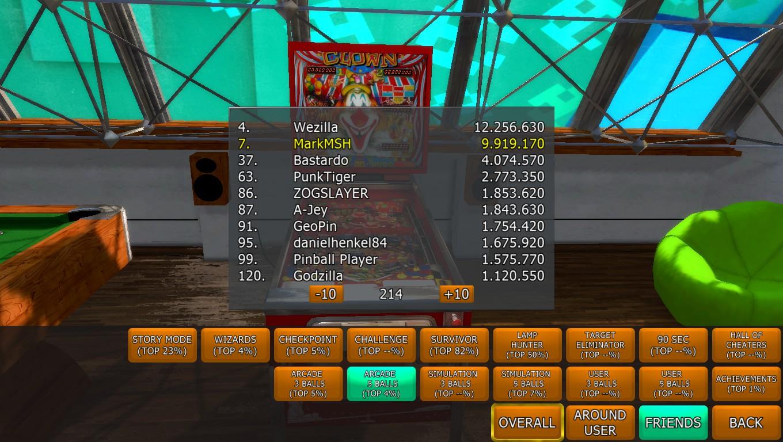 Zaccaria Pinball: Circus [5 balls] 9,919,170 points