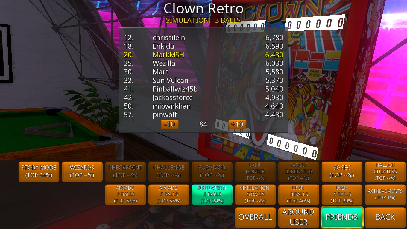 Mark: Zaccaria Pinball: Clown 2018 Retro [3 Balls] (PC) 6,430 points on 2018-08-22 23:50:16