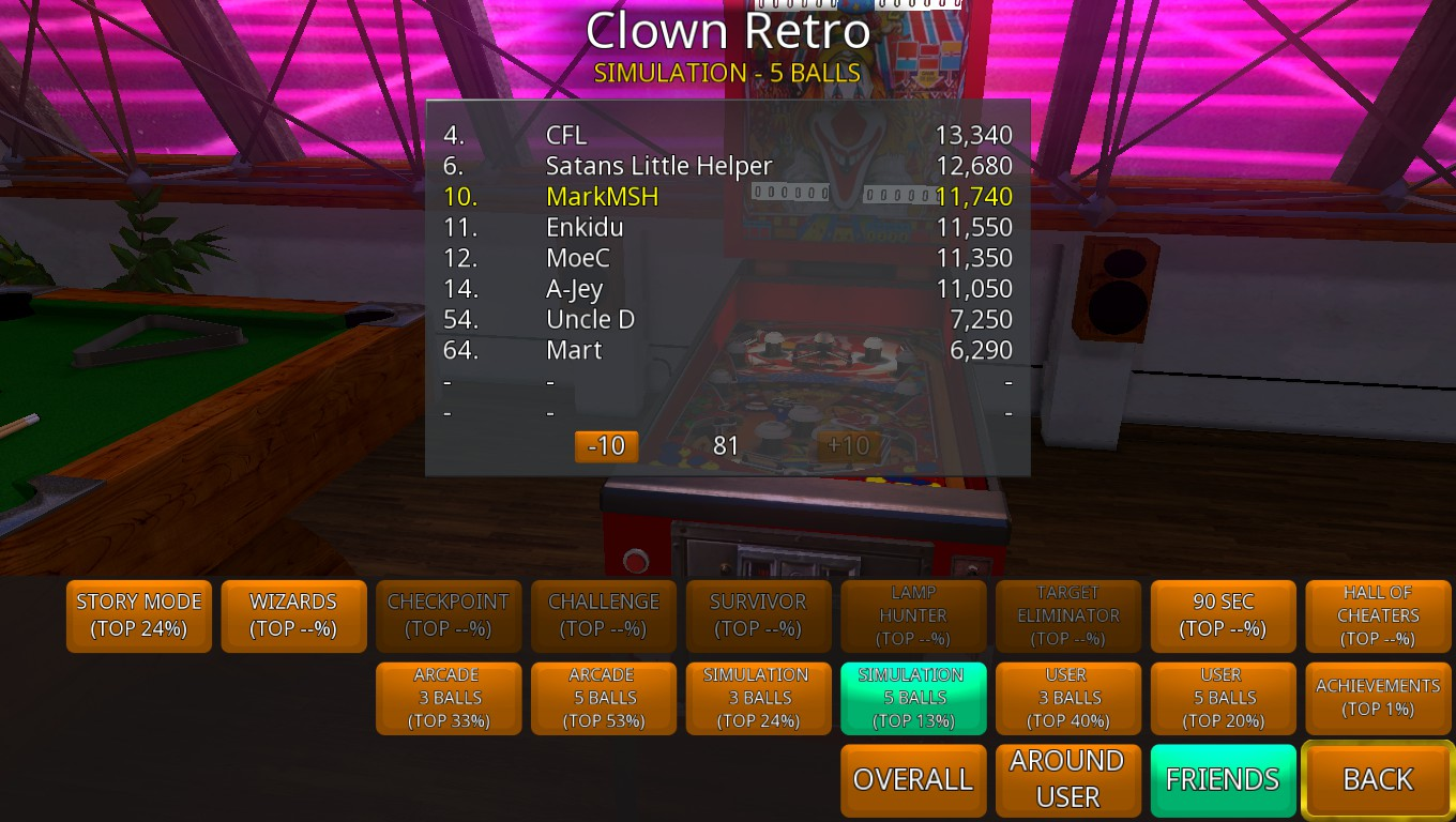 Mark: Zaccaria Pinball: Clown 2018 Retro [5 Balls] (PC) 11,740 points on 2018-08-22 23:56:52