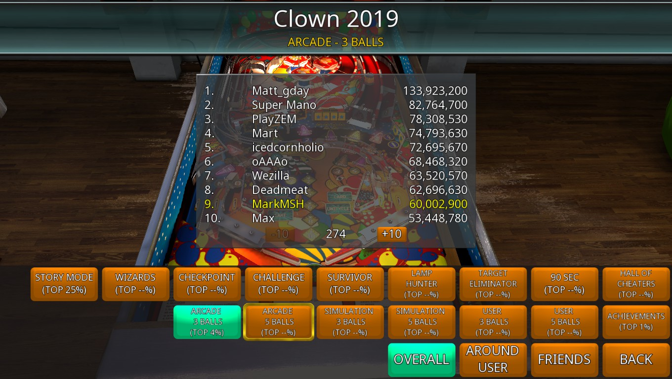 Mark: Zaccaria Pinball: Clown 2019 [3 Balls] (PC) 60,002,900 points on 2019-04-26 23:59:23