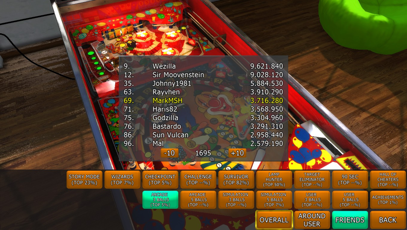 Mark: Zaccaria Pinball: Clown [3 balls] (PC) 3,716,280 points on 2018-04-17 00:53:04