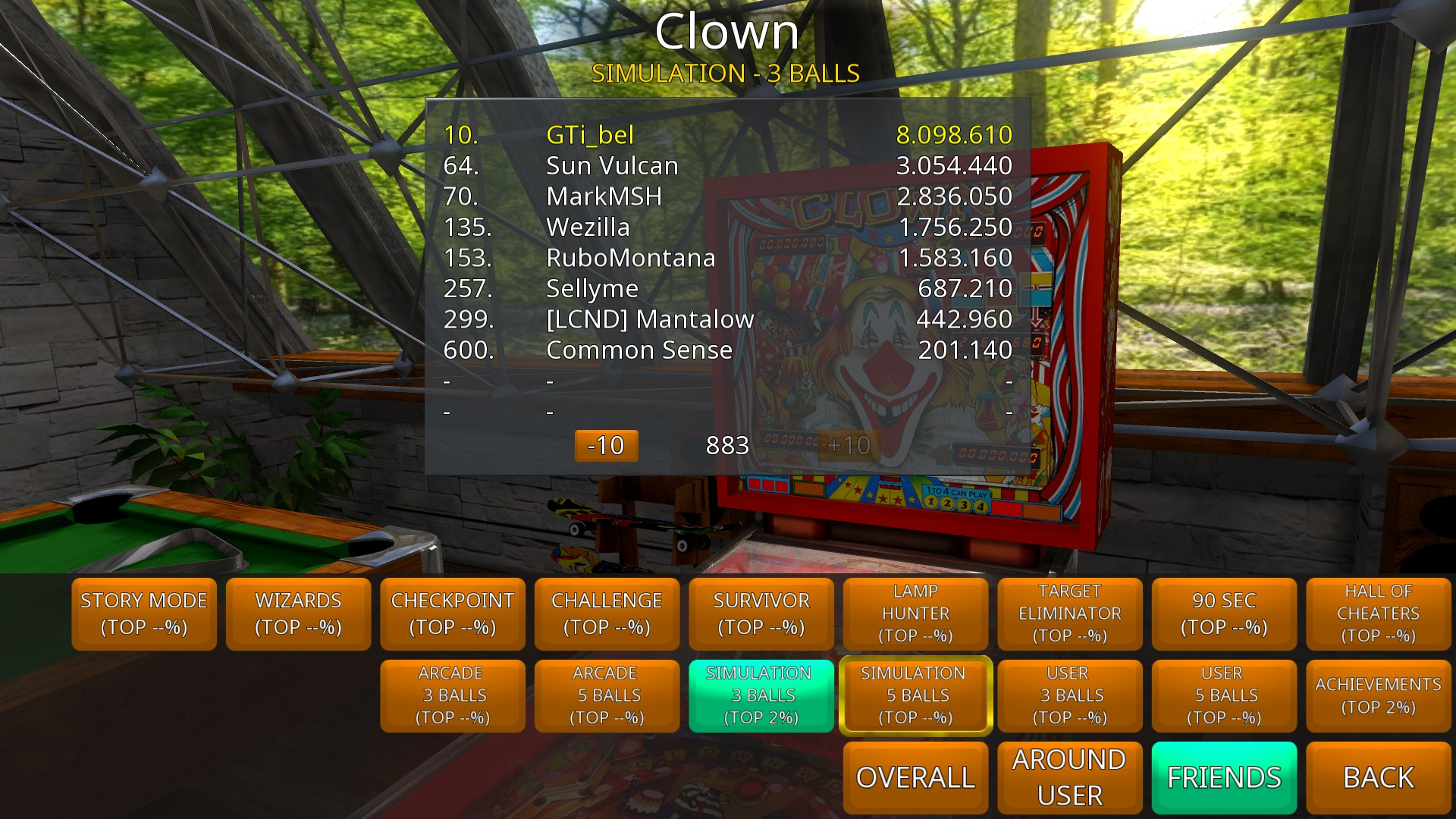 GTibel: Zaccaria Pinball: Clown [3 balls] (PC) 8,098,610 points on 2018-08-20 06:33:09