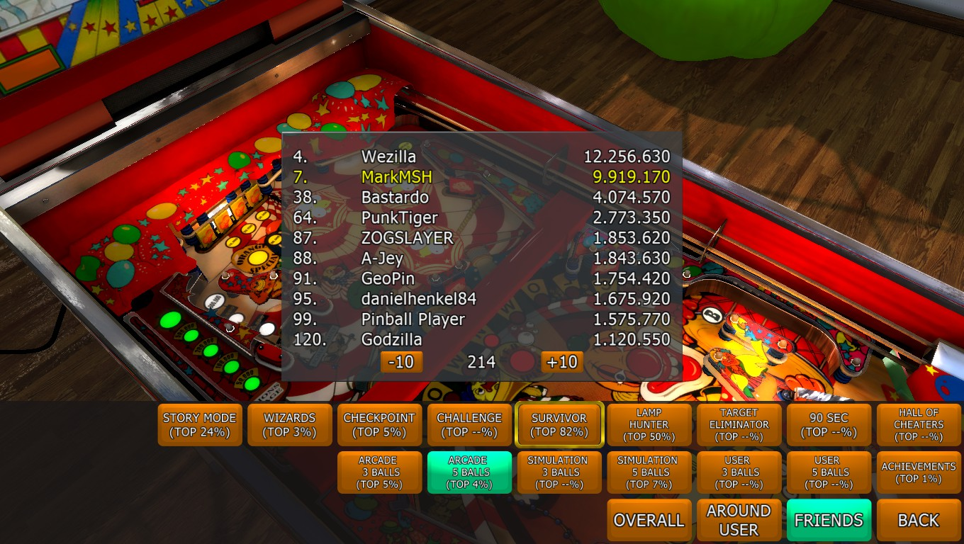 Mark: Zaccaria Pinball: Clown [5 balls] (PC) 9,919,170 points on 2018-04-21 17:04:16