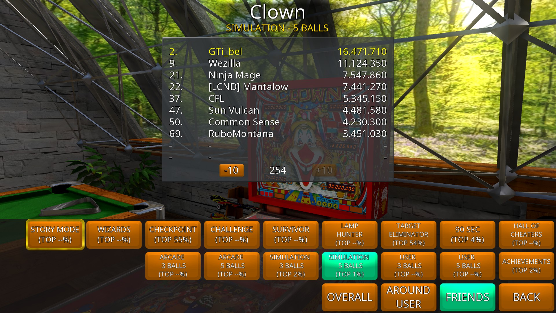 Zaccaria Pinball: Clown [5 balls] 16,471,710 points