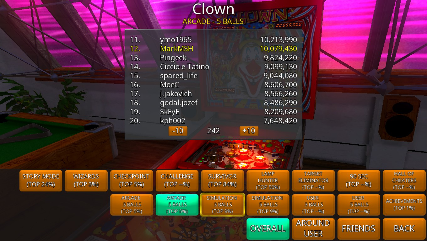 Mark: Zaccaria Pinball: Clown [5 balls] (PC) 10,079,430 points on 2018-08-28 03:05:27