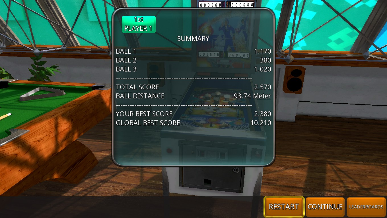 Mark: Zaccaria Pinball: Combat 2018 Retro Table [3 Balls] (PC) 2,570 points on 2018-05-20 01:25:54