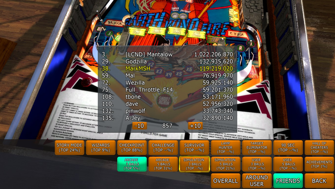 Mark: Zaccaria Pinball: Earth Wind Fire 2017 [3 balls] (PC) 119,219,020 points on 2018-05-03 00:30:42