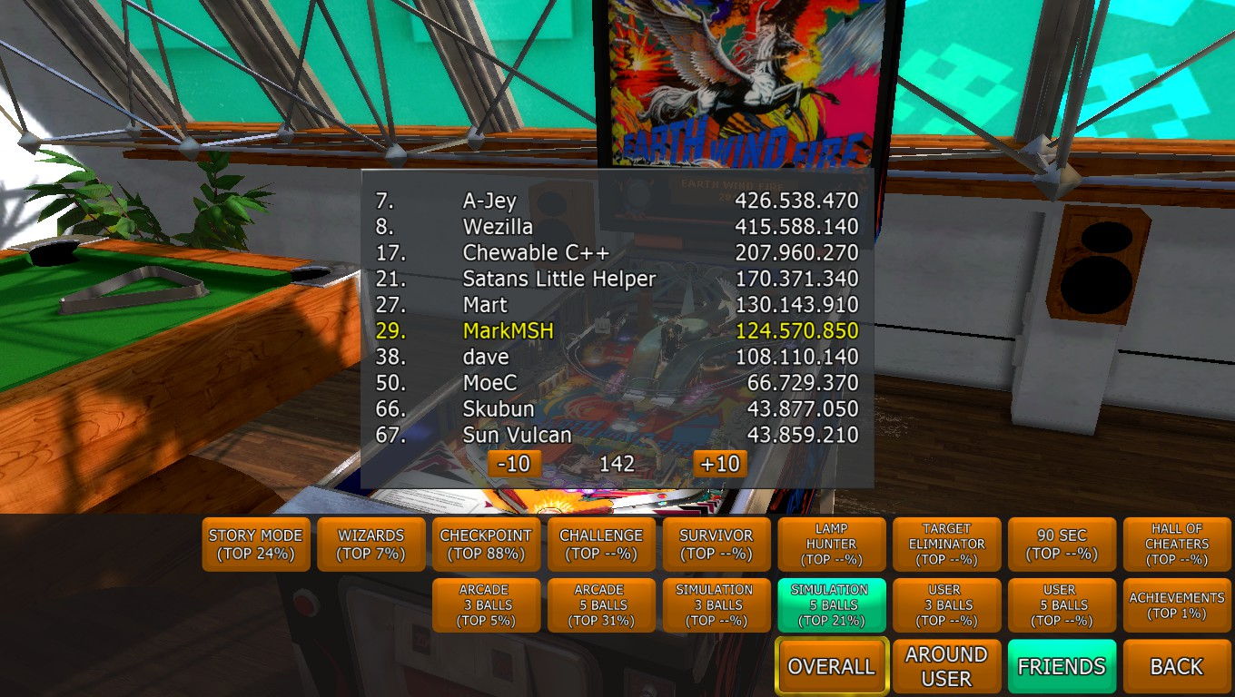 Mark: Zaccaria Pinball: Earth Wind Fire 2017 [5 balls] (PC) 124,570,850 points on 2018-05-03 00:40:37