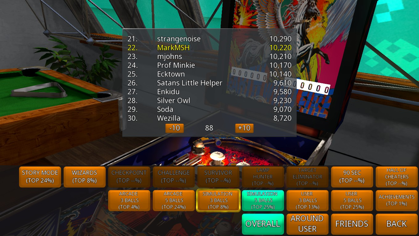 Mark: Zaccaria Pinball: Earth Wind Fire 2018 Retro Table [5 Balls] (PC) 10,220 points on 2018-07-24 03:29:59