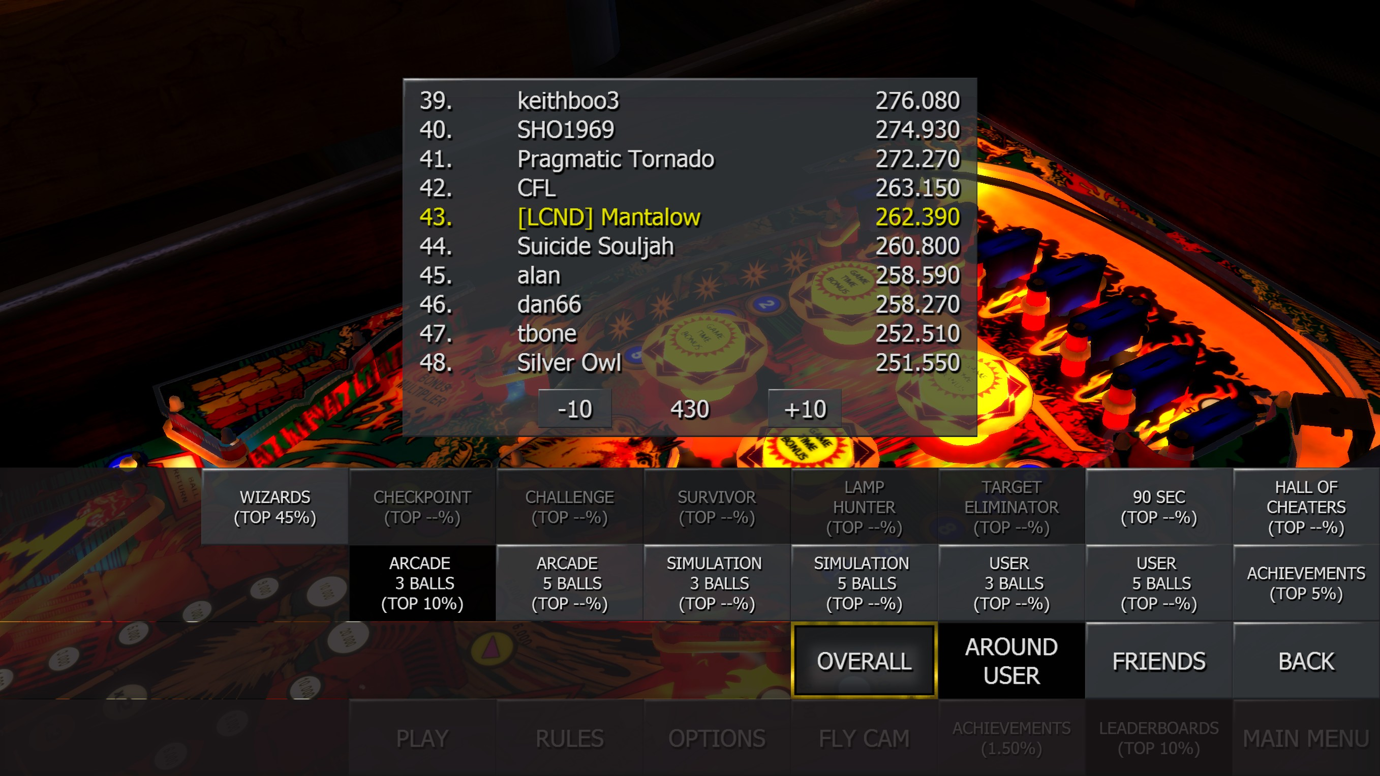 Mantalow: Zaccaria Pinball: Earth Wind Fire [3 balls] (PC) 262,390 points on 2016-09-28 03:39:03