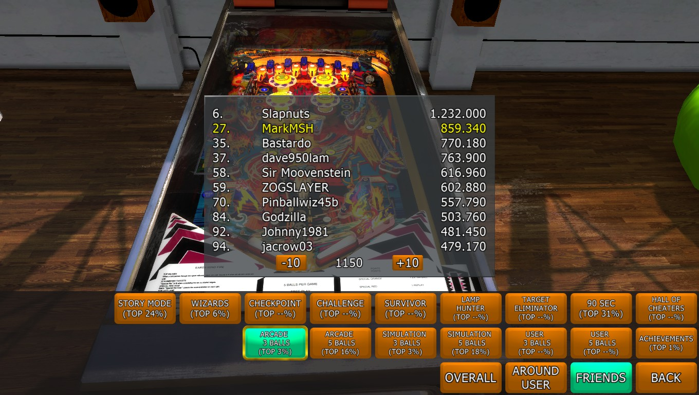 Zaccaria Pinball: Earth Wind Fire [3 balls] 859,340 points