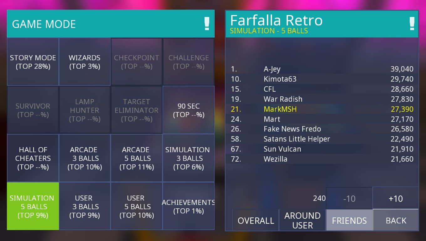 Mark: Zaccaria Pinball: Farfalla 2017 Retro Table [5 Balls] (PC) 27,390 points on 2020-05-18 00:29:18