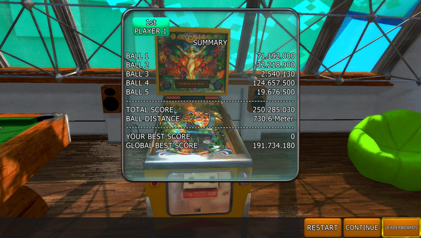 Mark: Zaccaria Pinball: Farfalla 2017 Table [5 balls] (PC) 250,285,030 points on 2018-05-07 01:47:48