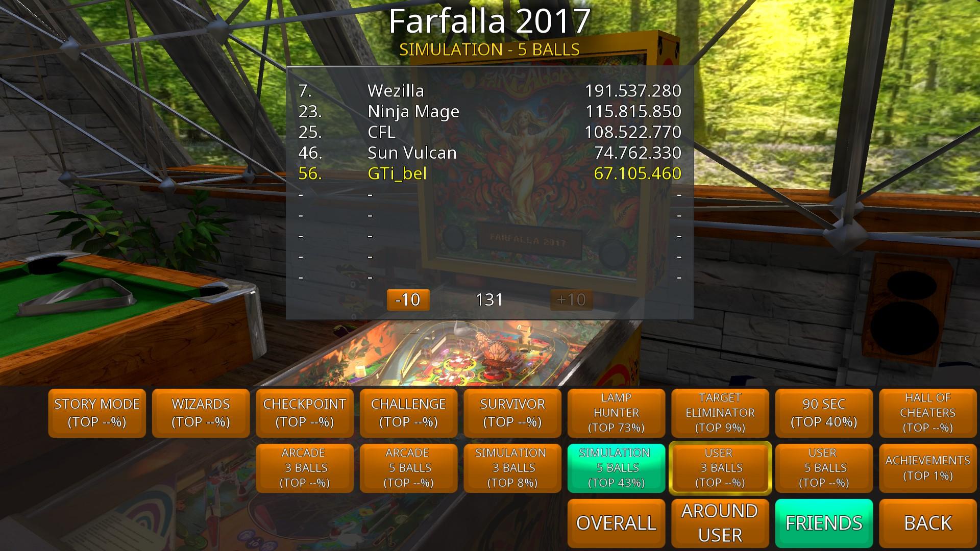 GTibel: Zaccaria Pinball: Farfalla 2017 Table [5 balls] (PC) 67,105,460 points on 2018-08-27 08:59:48