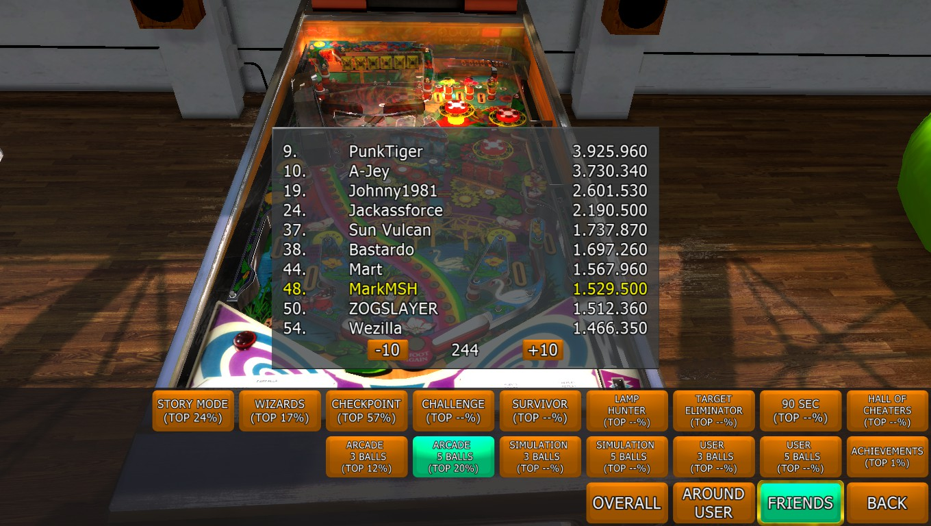 Mark: Zaccaria Pinball: Farfalla [5 balls] (PC) 1,529,500 points on 2018-04-16 01:31:18