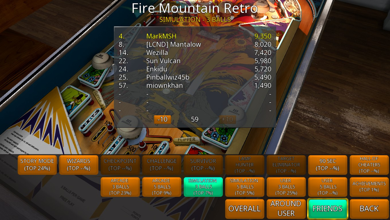 Mark: Zaccaria Pinball: Fire Mountain 2018 Retro [3 Balls] (PC) 9,350 points on 2018-08-25 01:58:18