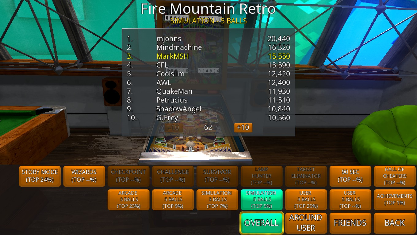 Mark: Zaccaria Pinball: Fire Mountain 2018 Retro [5 Balls] (PC) 15,550 points on 2018-08-25 02:08:01