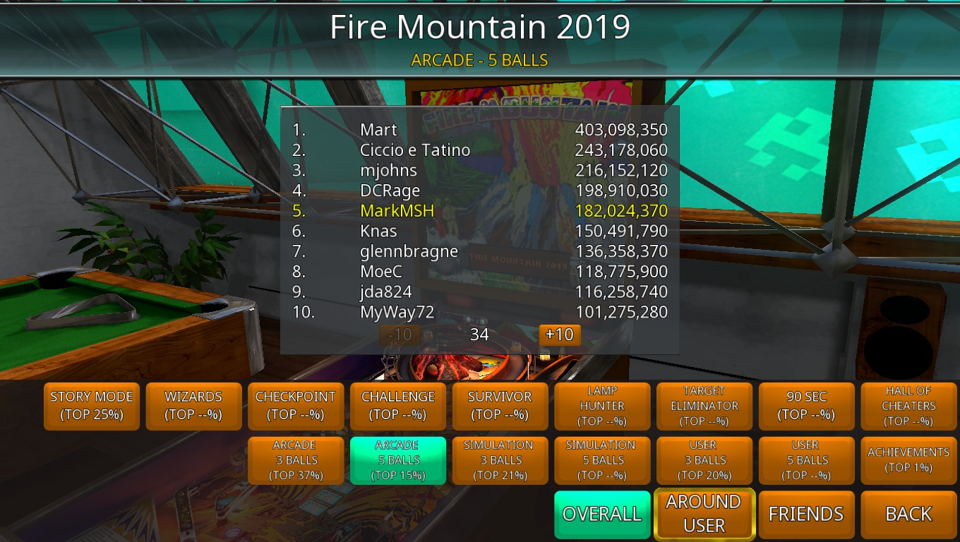 Mark: Zaccaria Pinball: Fire Mountain 2019 [5 Balls] (PC) 182,024,370 points on 2019-05-04 01:48:55