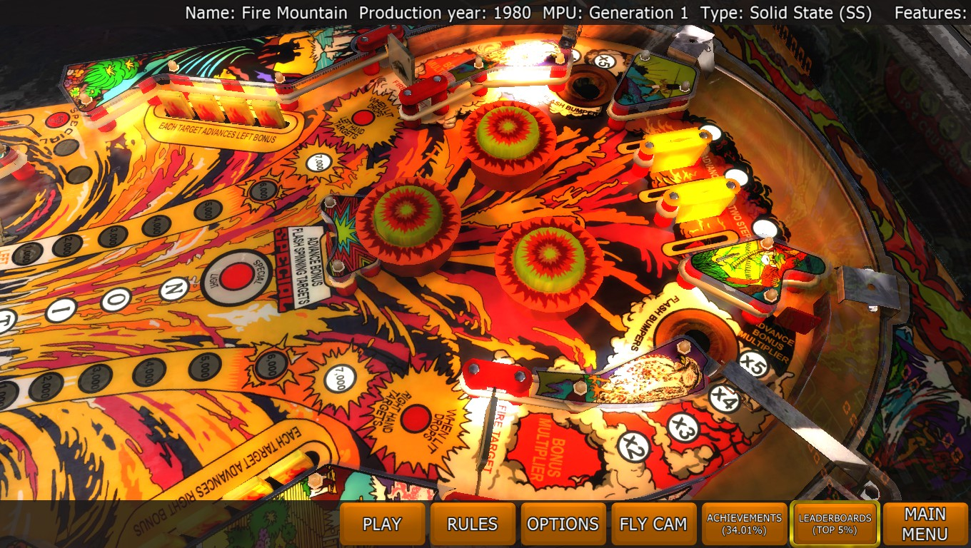 Mark: Zaccaria Pinball: Fire Mountain [3 balls] (PC) 622,690 points on 2018-04-18 01:50:27